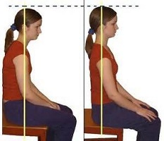 Physiotherapy, posture, sitting, neck and back, pain, treatment, exercises